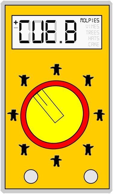 Molpy meter by stormangel