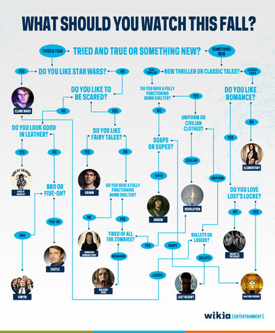 File:Fall-TV-Flow Chart 2012.jpg