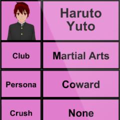 Haruto的第一版個人資料 [15/04/2015]