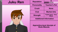 Juku Ren Current Profile