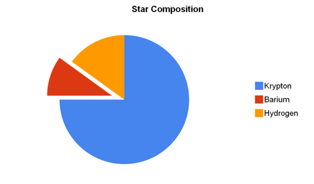 File:Pie Chart Again.png