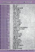 Checklist-DP10-KR