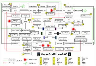 DreamGraffiti flowchart