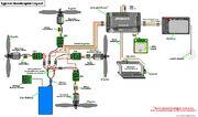 Multirotor basic wiring hookup