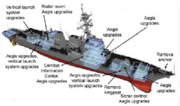 Worrying-Questions-About-Production-of-Arleigh-Burke-Class-Destroyer1