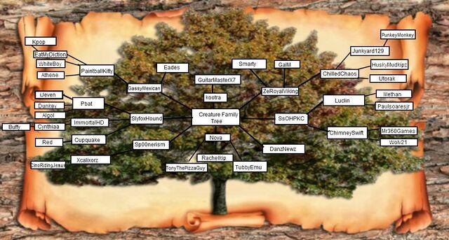 File:Creature Family Tree (Extended) V2.jpg