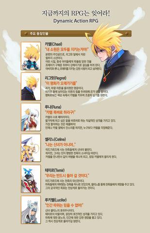 File:Zenonia3.Korean.jpg