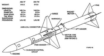 AIM-7F