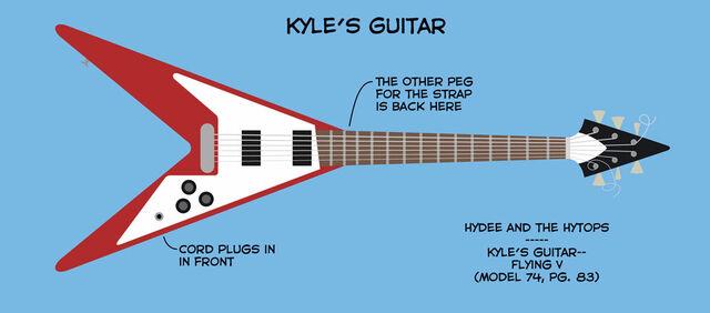 File:HATH-Kyle-Guitar.jpg