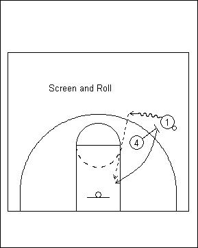 檔案:Screen and Roll.jpg