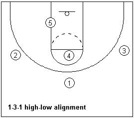 檔案:Offensive alignment ex4.jpg