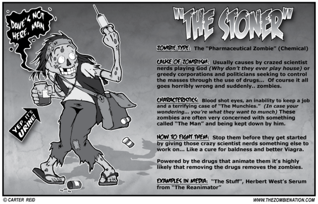 File:Zombie-types-the-stoner.png